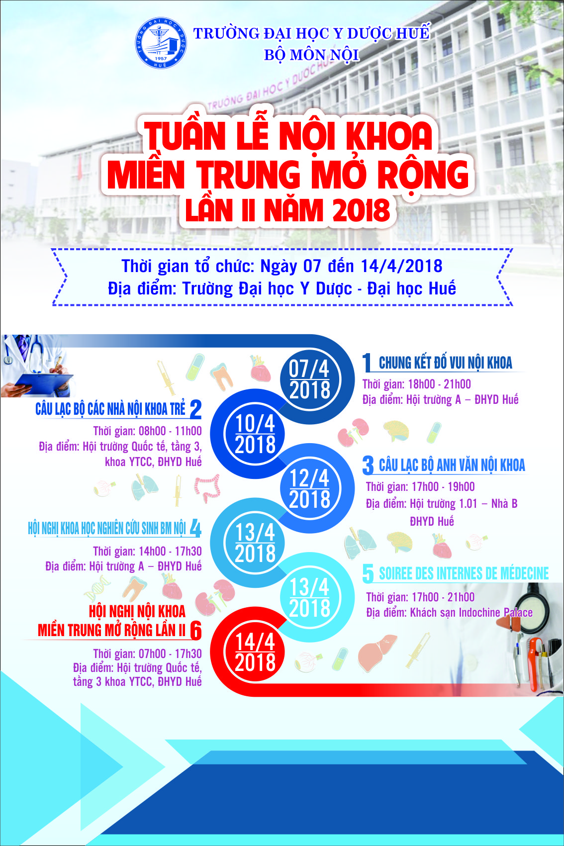 Tuần lễ nội khoa miền Trung mở rộng lần II năm 2018.